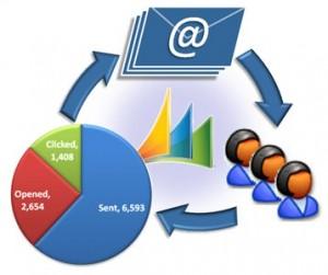 correos masivos personalizados a los suscriptores y usuarios de sus listas de correos
